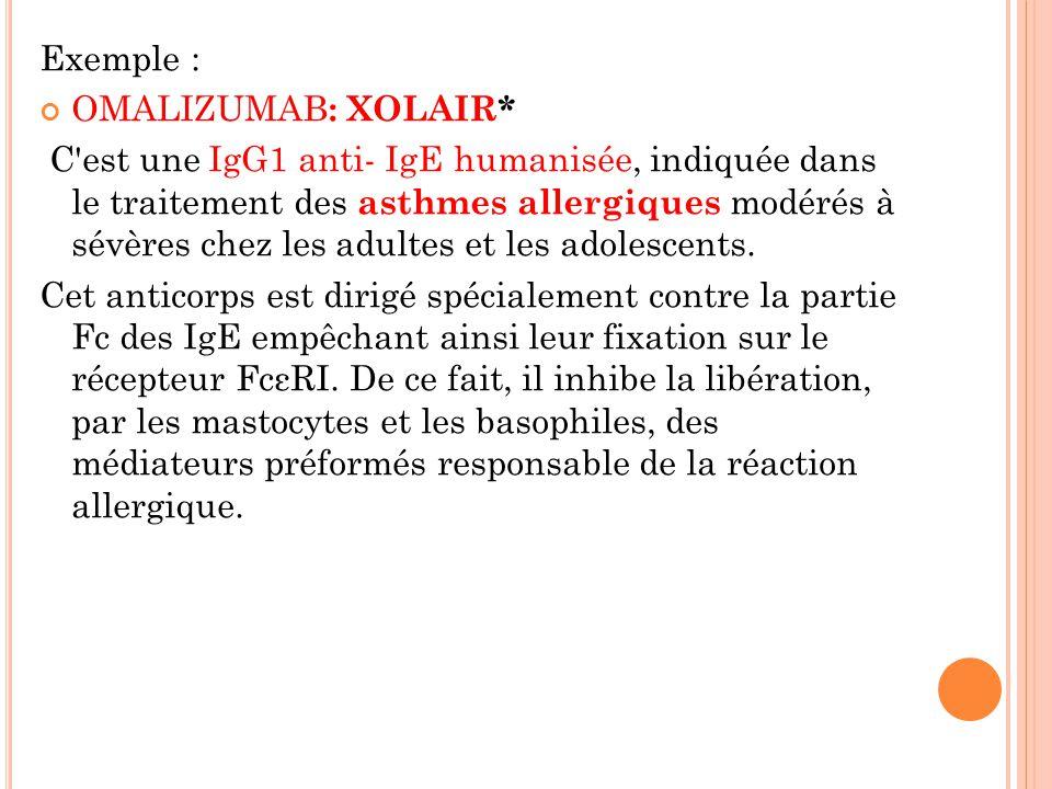 Exemple : OMALIZUMAB: XOLAIR*
