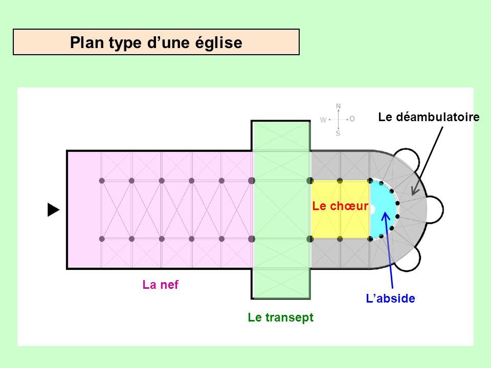 Plan type d'une église Le déambulatoire Le chœur La nef L'abside