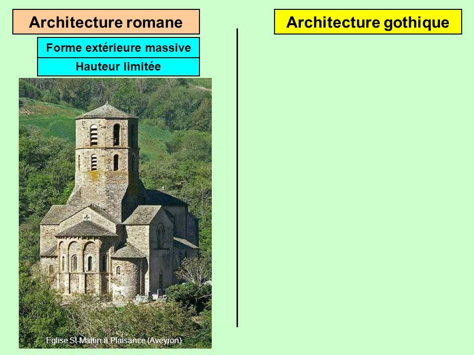 Architecture gothique Forme extérieure massive