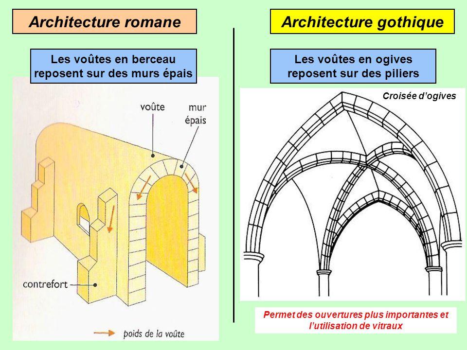 Architecture romane Architecture gothique