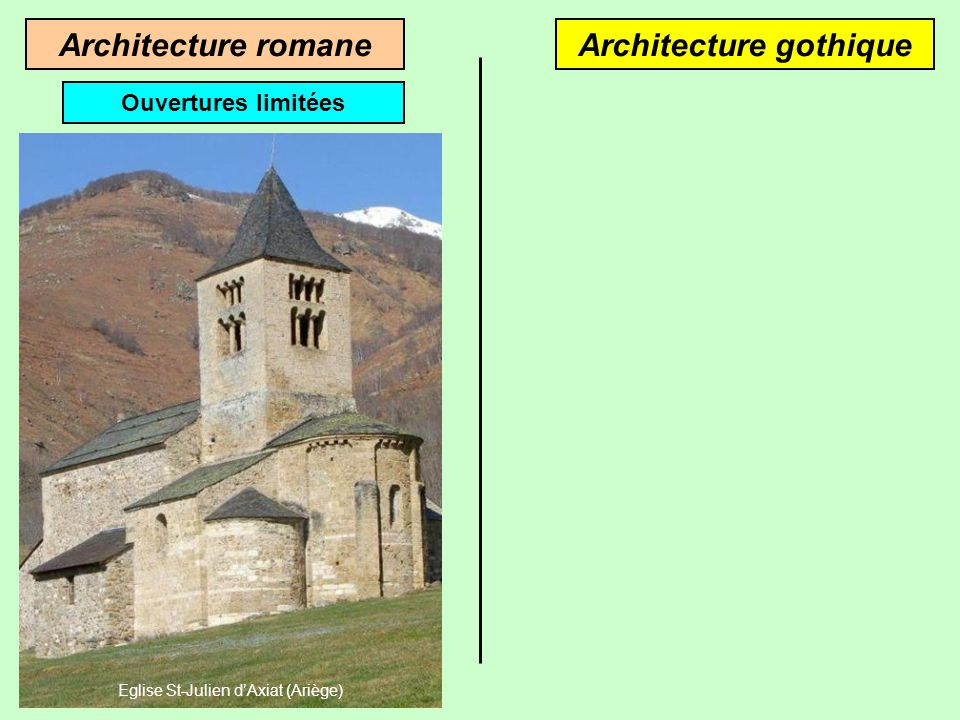 Architecture gothique