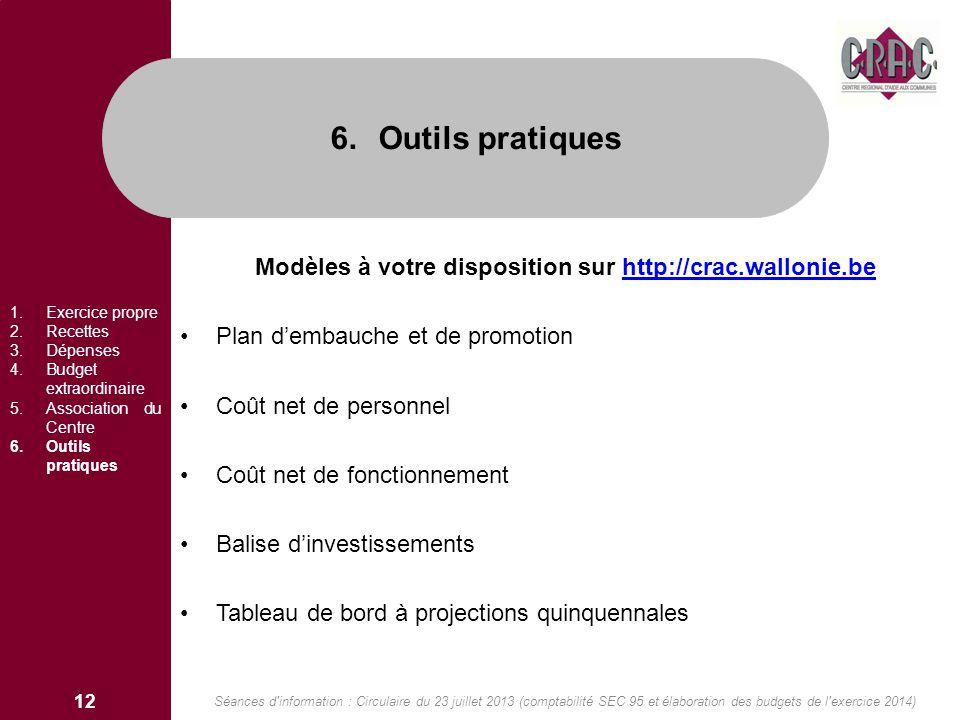 Modèles à votre disposition sur http://crac.wallonie.be