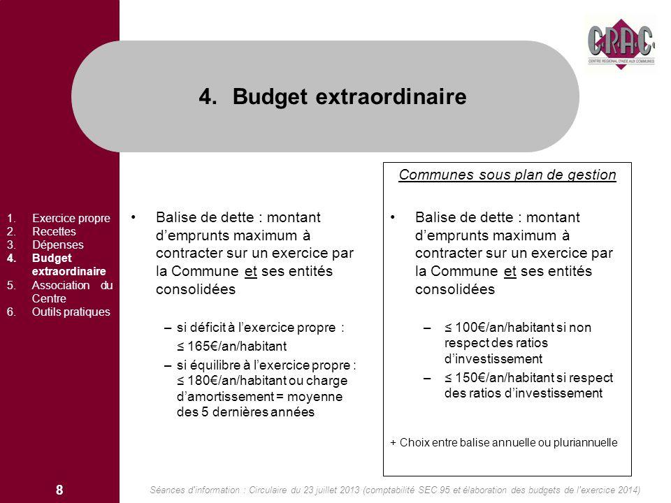 Budget extraordinaire