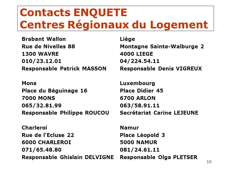 Contacts ENQUETE Centres Régionaux du Logement