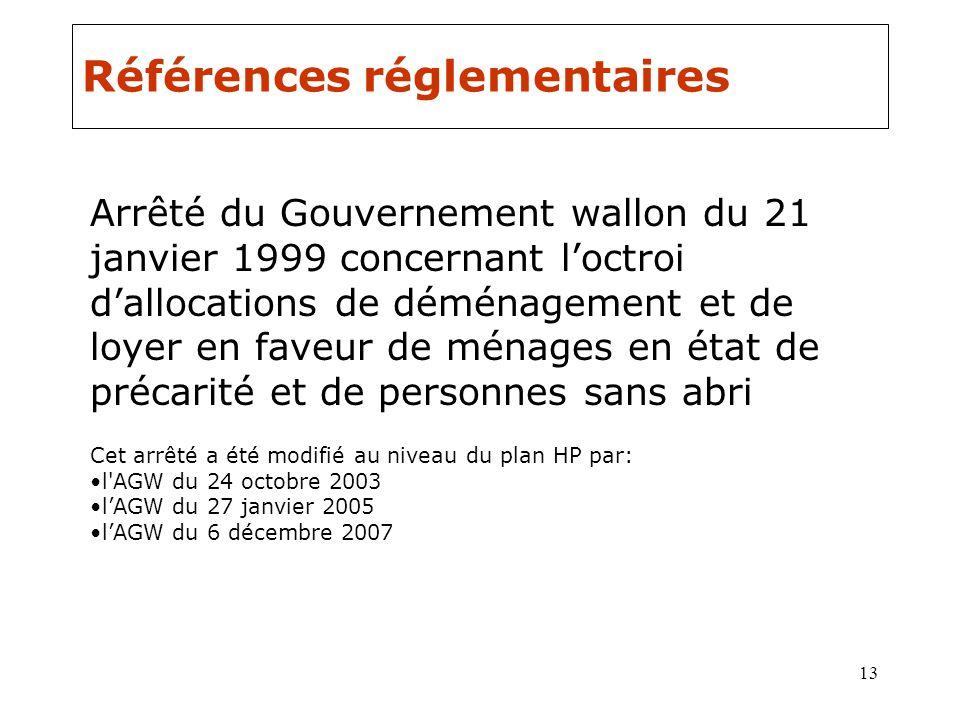 Références réglementaires