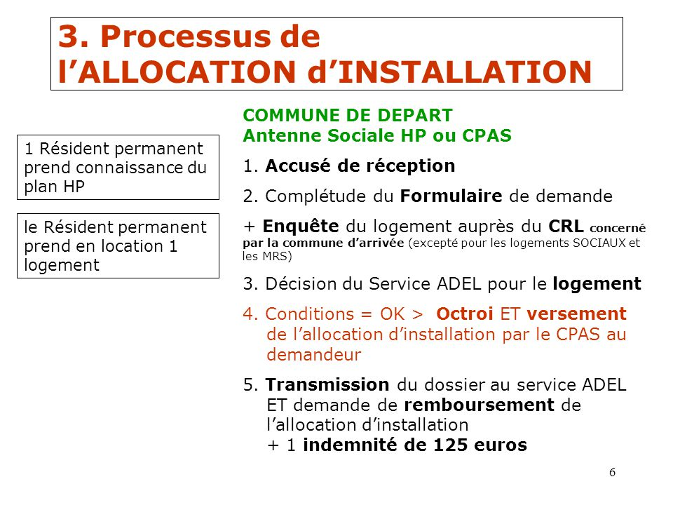 3. Processus de l'ALLOCATION d'INSTALLATION