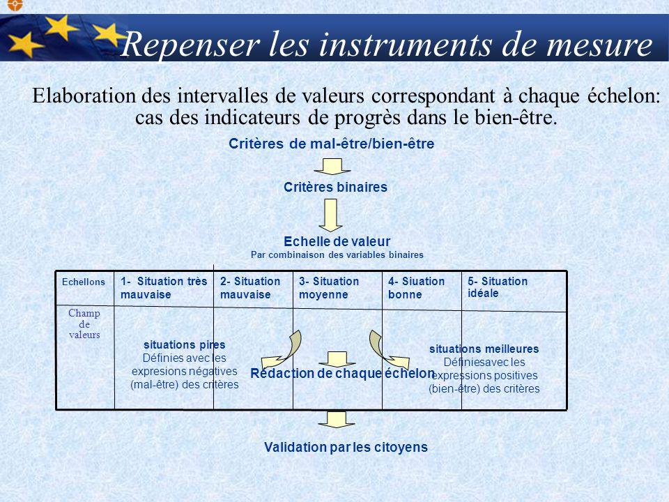 Repenser les instruments de mesure