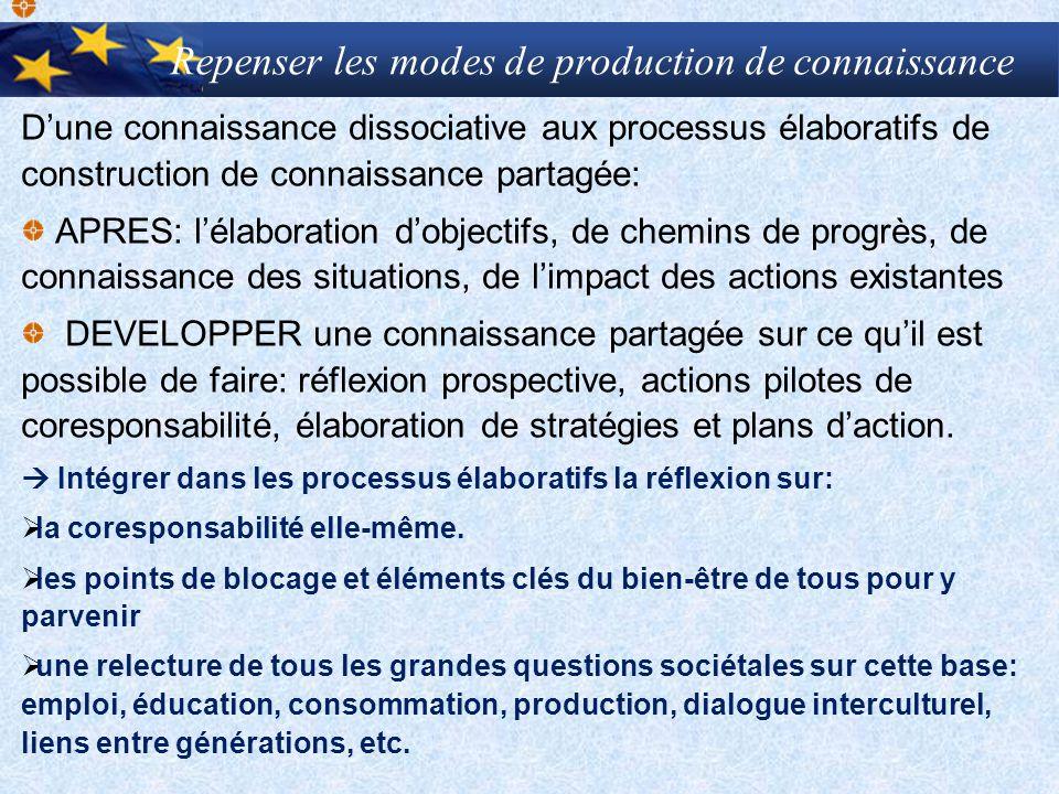 Repenser les modes de production de connaissance