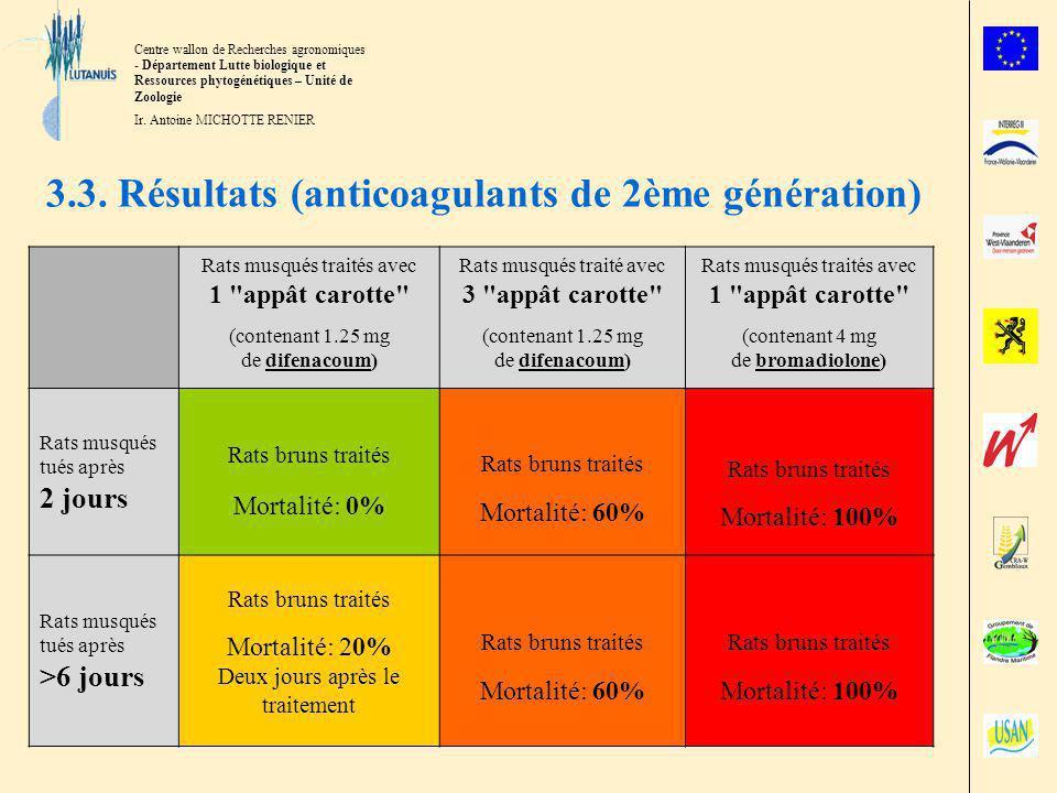 3.3. Résultats (anticoagulants de 2ème génération)