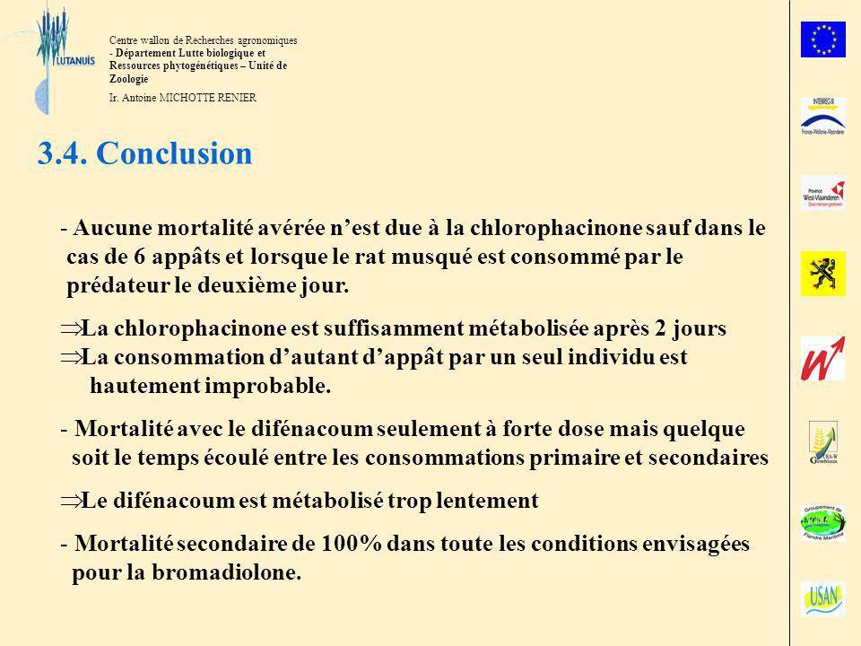3.4. Conclusion Aucune mortalité avérée n'est due à la chlorophacinone sauf dans le. cas de 6 appâts et lorsque le rat musqué est consommé par le.