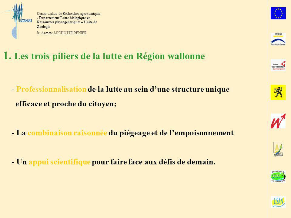 1. Les trois piliers de la lutte en Région wallonne