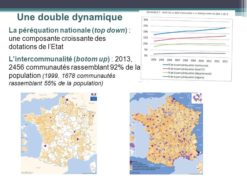 Une double dynamique La péréquation nationale (top down) : une composante croissante des dotations de l'Etat.