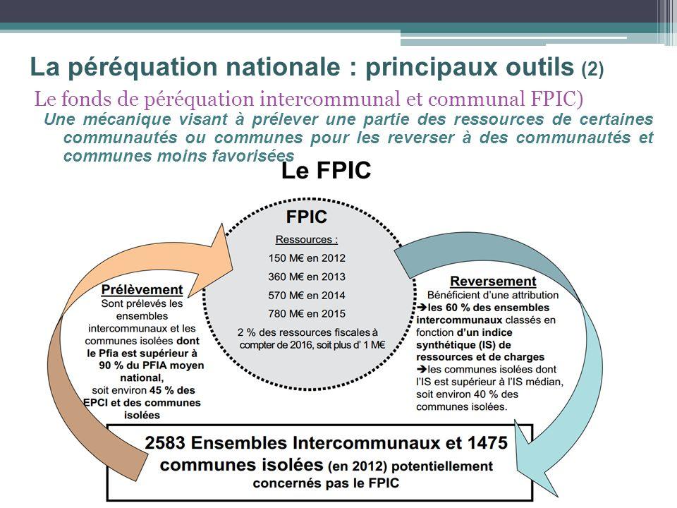 La péréquation nationale : principaux outils (2)