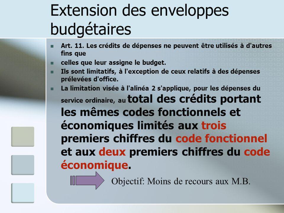 Extension des enveloppes budgétaires