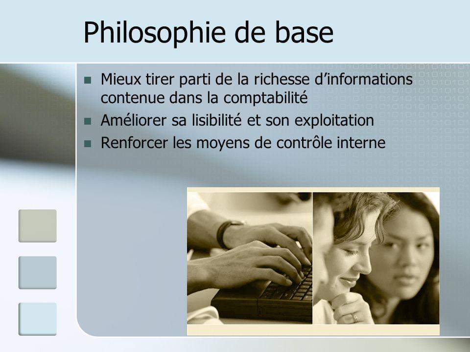 Philosophie de base Mieux tirer parti de la richesse d'informations contenue dans la comptabilité. Améliorer sa lisibilité et son exploitation.