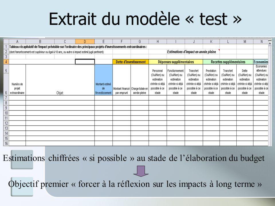 Extrait du modèle « test »