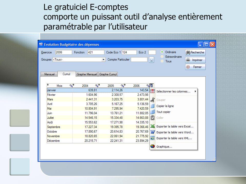 Le gratuiciel E-comptes comporte un puissant outil d'analyse entièrement paramétrable par l'utilisateur