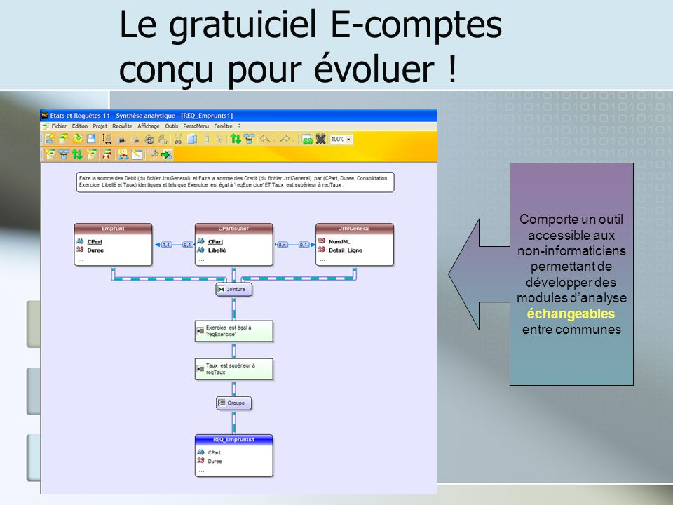Le gratuiciel E-comptes conçu pour évoluer !