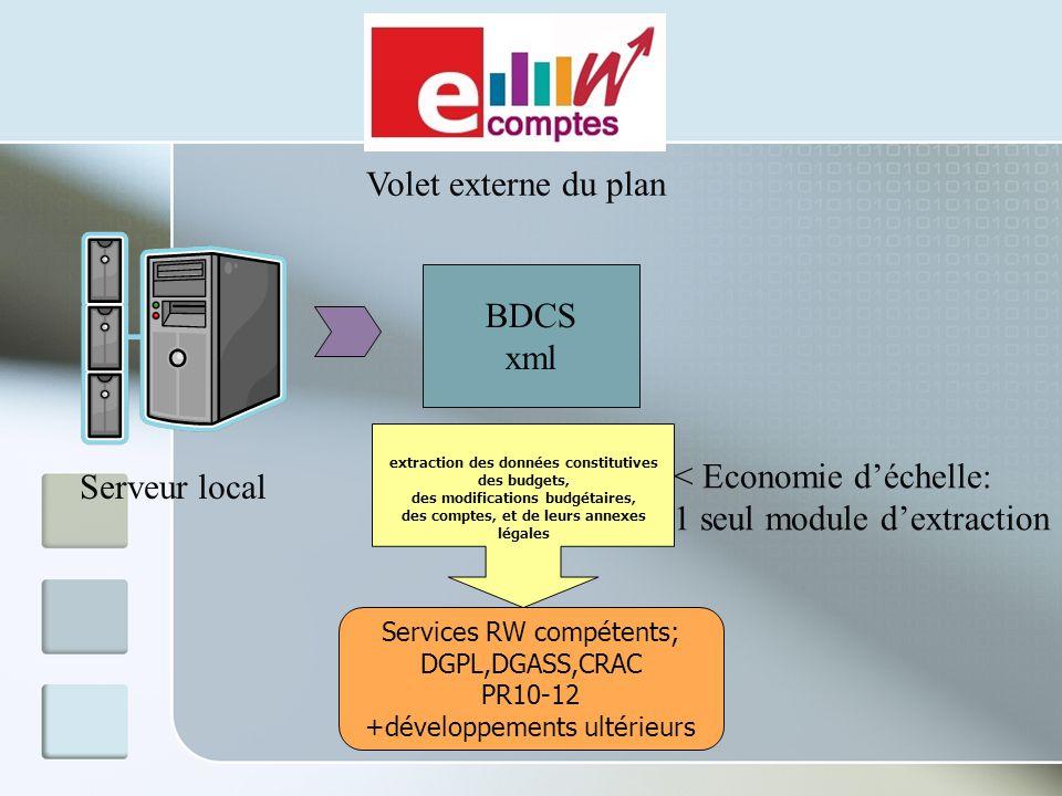 < Economie d'échelle: 1 seul module d'extraction Serveur local