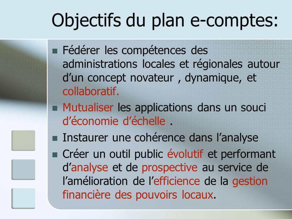 Objectifs du plan e-comptes: