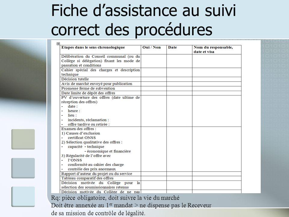 Fiche d'assistance au suivi correct des procédures