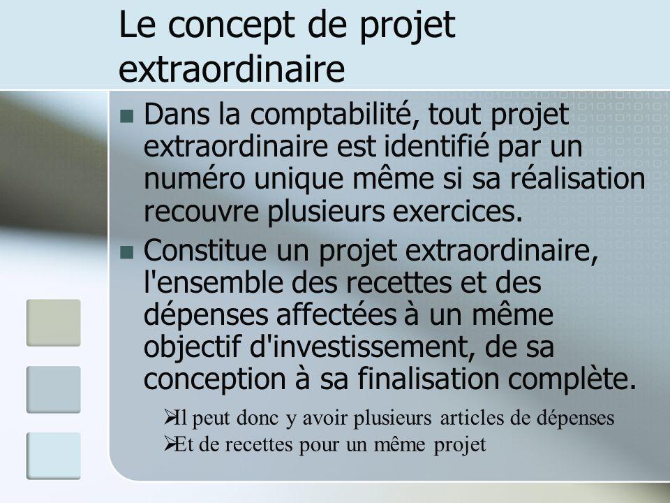 Le concept de projet extraordinaire