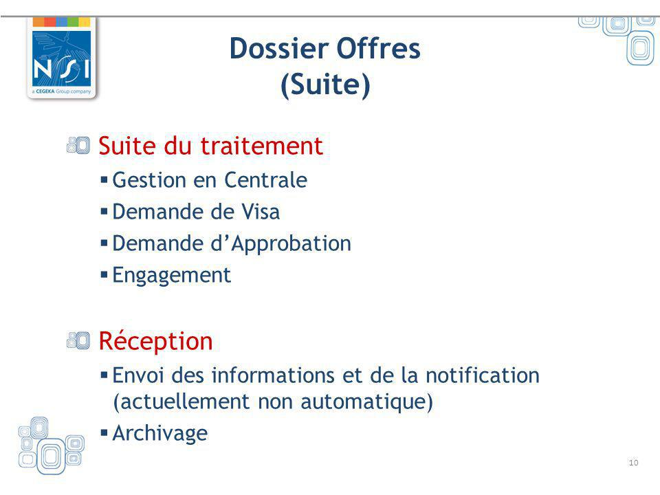 Dossier Offres (Suite)