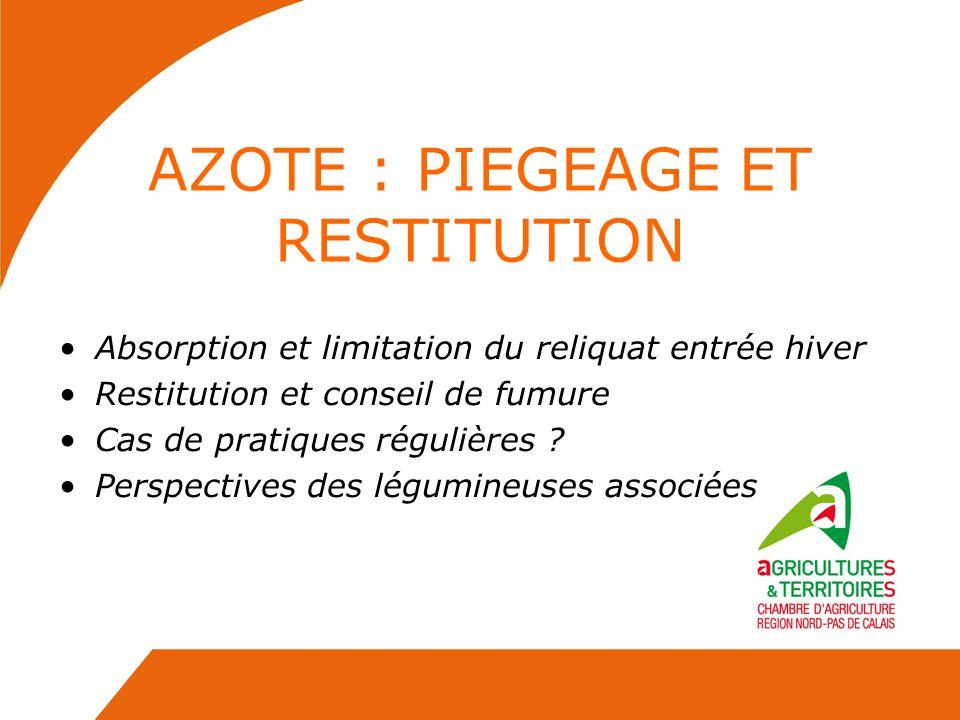 AZOTE : PIEGEAGE ET RESTITUTION