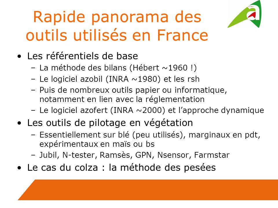 Rapide panorama des outils utilisés en France