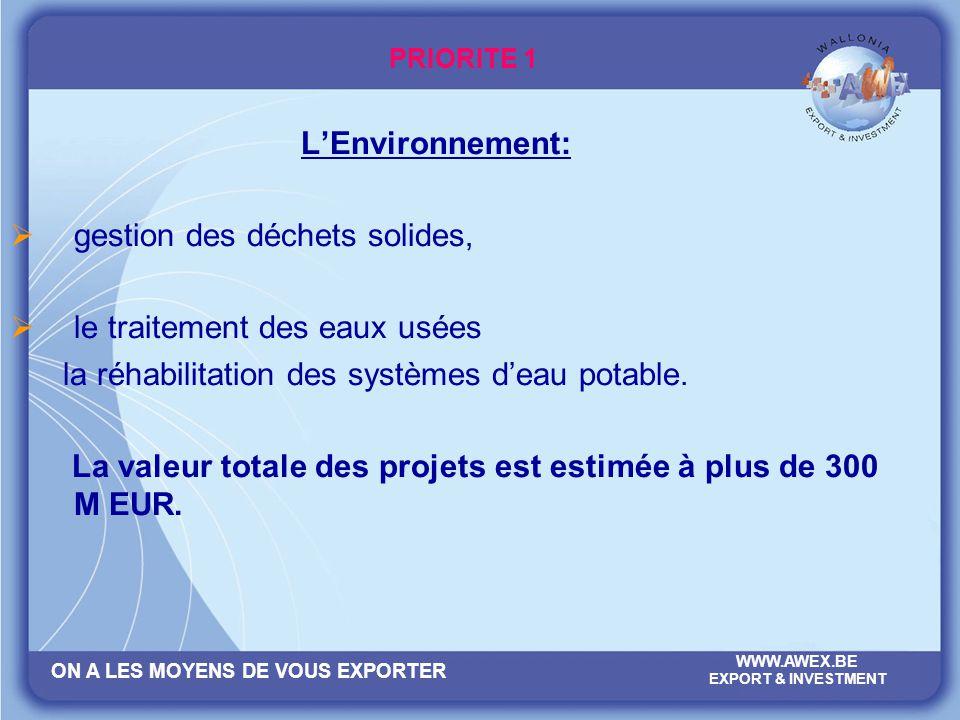 gestion des déchets solides, le traitement des eaux usées