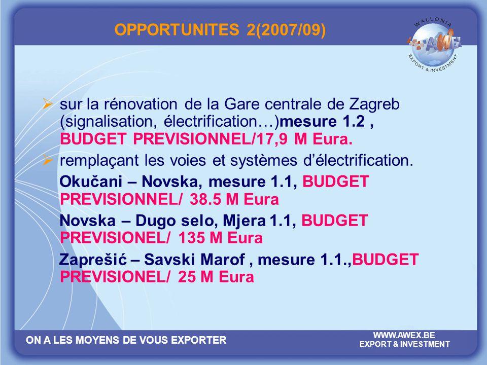 OPPORTUNITES 2(2007/09)