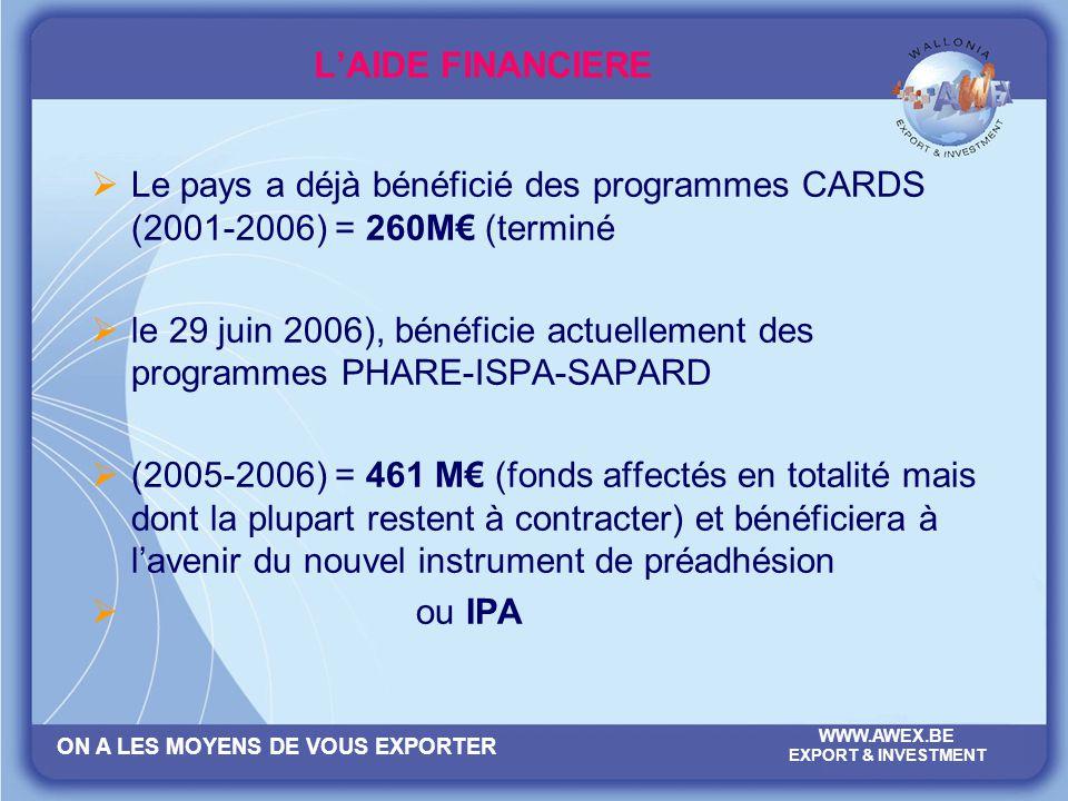 L'AIDE FINANCIERE Le pays a déjà bénéficié des programmes CARDS (2001-2006) = 260M€ (terminé.