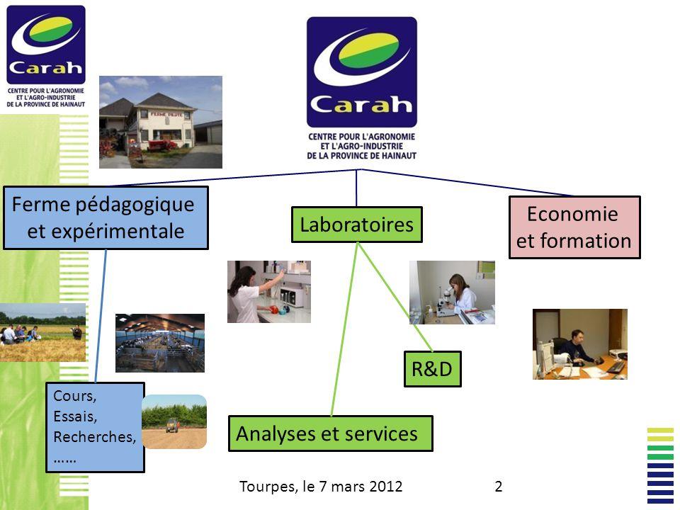 Ferme pédagogique Economie et expérimentale Laboratoires et formation