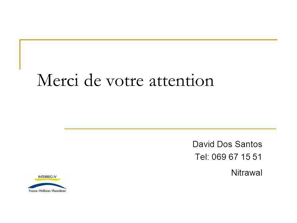 David Dos Santos Tel: 069 67 15 51 Nitrawal