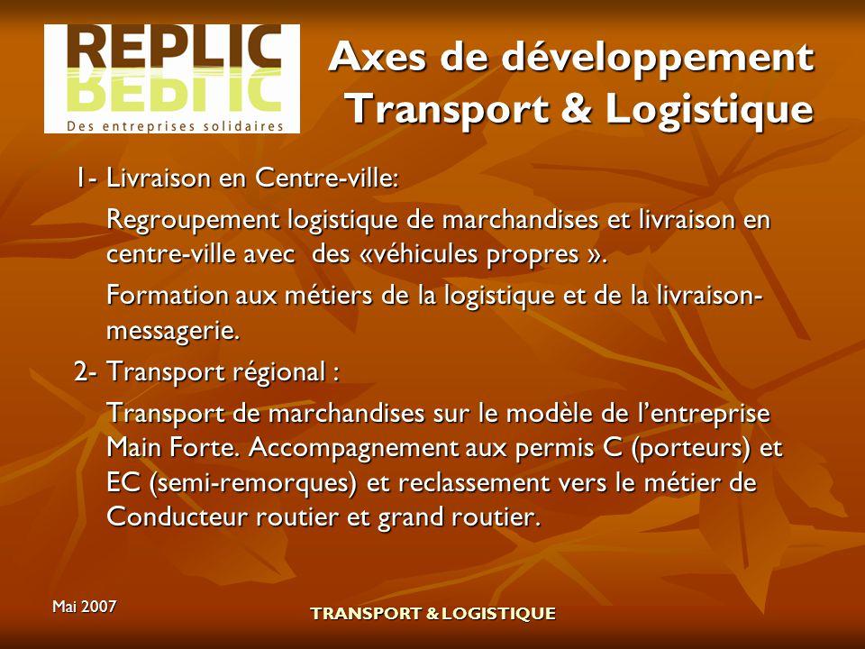 Axes de développement Transport & Logistique