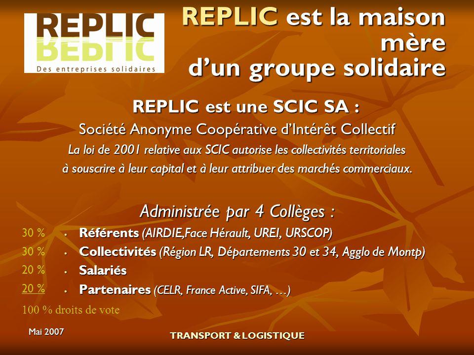 REPLIC est la maison mère d'un groupe solidaire