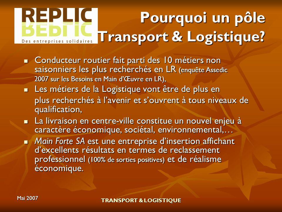 Pourquoi un pôle Transport & Logistique
