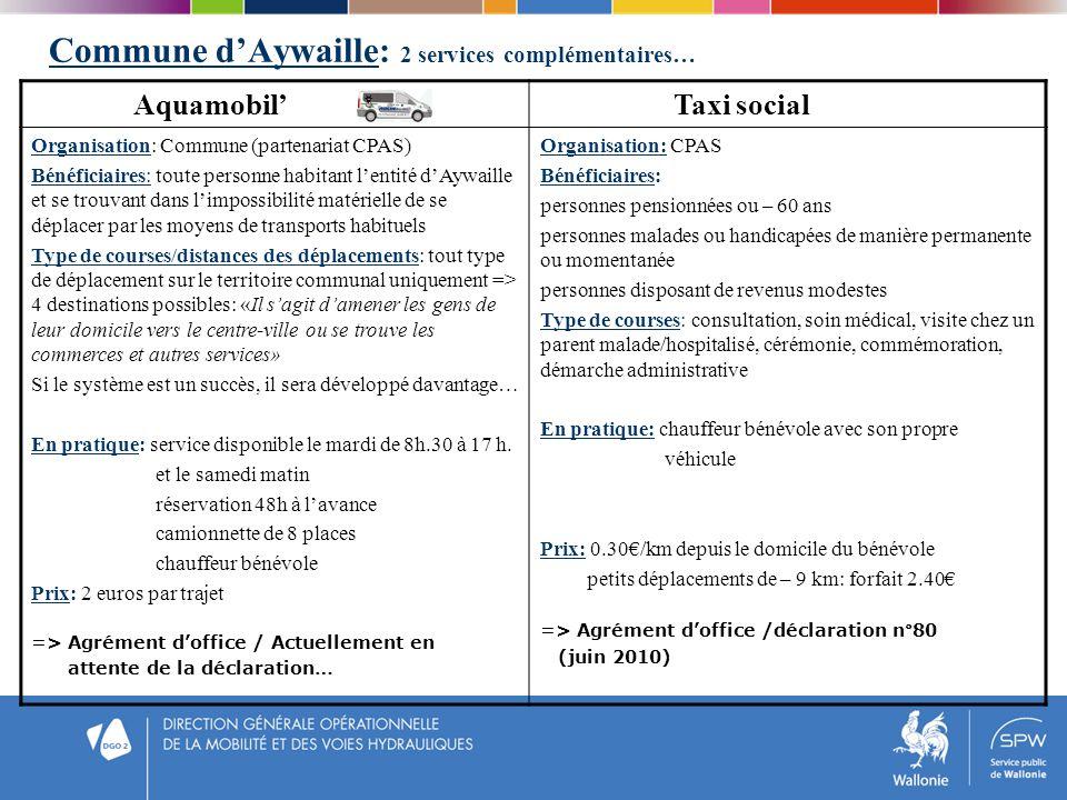 Commune d'Aywaille: 2 services complémentaires…
