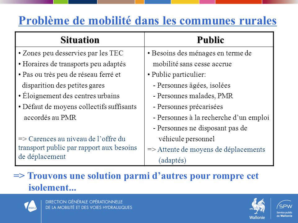 Problème de mobilité dans les communes rurales