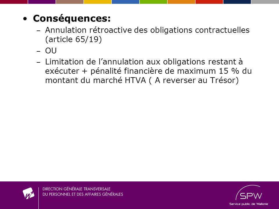 Conséquences: Annulation rétroactive des obligations contractuelles (article 65/19) OU.