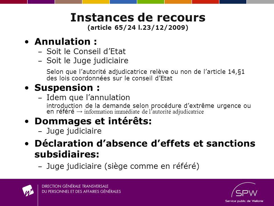Instances de recours (article 65/24 l.23/12/2009)