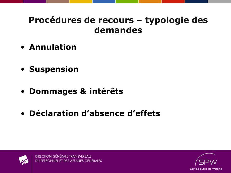 Procédures de recours – typologie des demandes