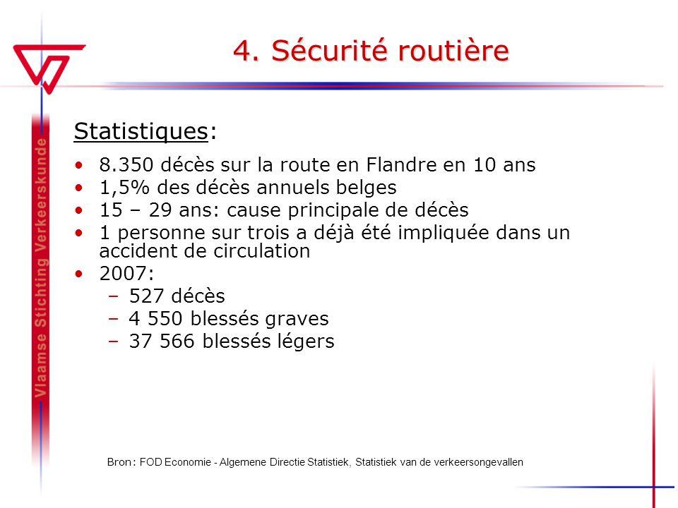 4. Sécurité routière Statistiques: