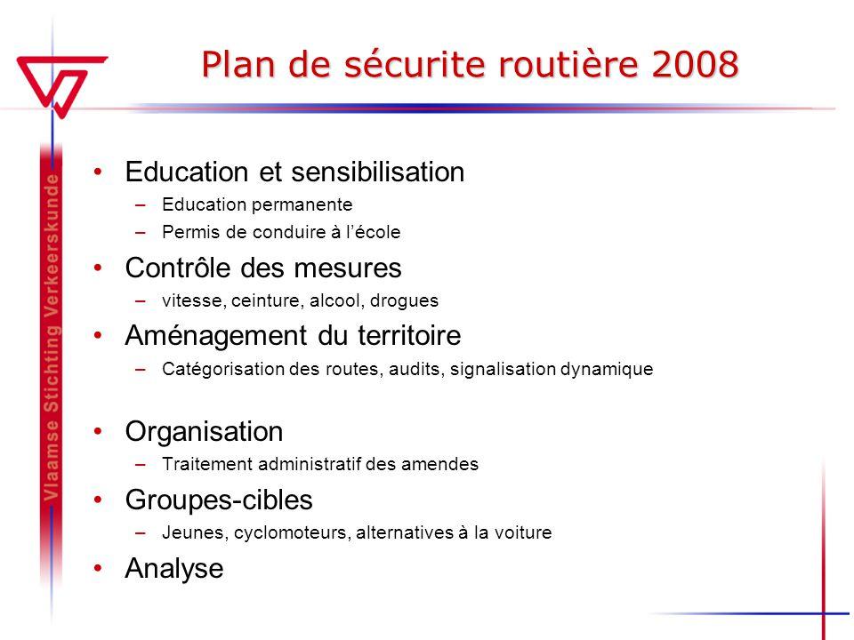 Plan de sécurite routière 2008
