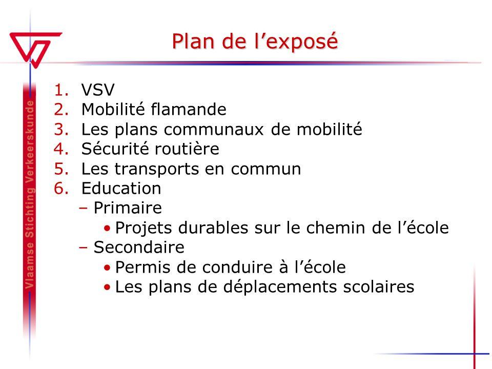 Plan de l'exposé VSV Mobilité flamande Les plans communaux de mobilité