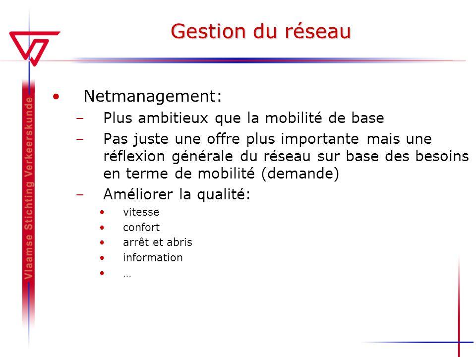Gestion du réseau Netmanagement: