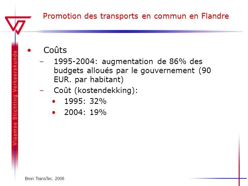 Promotion des transports en commun en Flandre