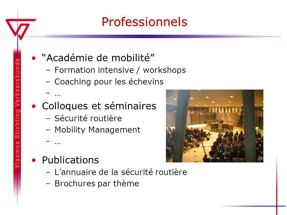 Professionnels Académie de mobilité Colloques et séminaires