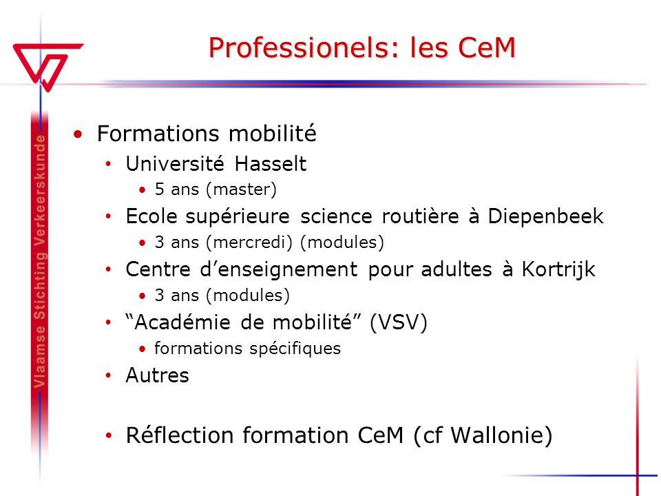 Professionels: les CeM
