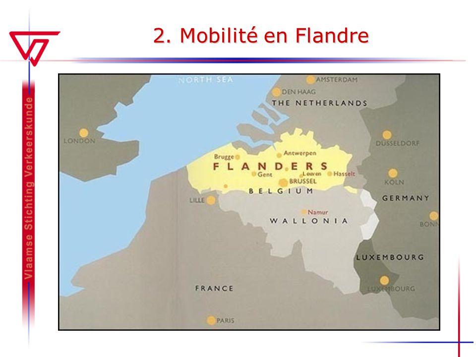 2. Mobilité en Flandre